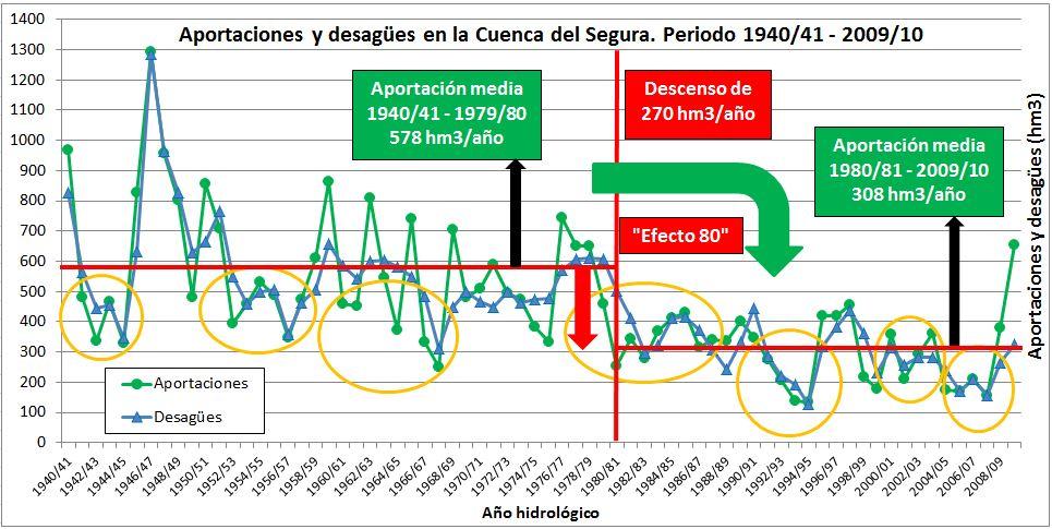 Grafico6