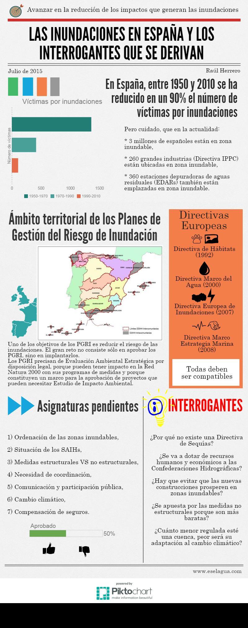 Infografia inundaciones España