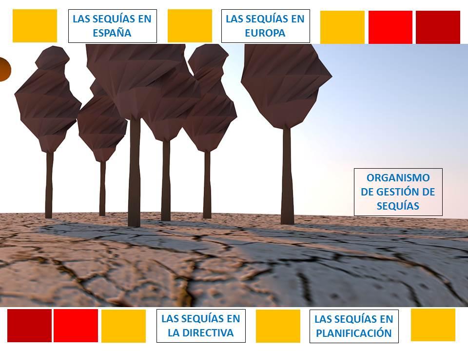 Contenidos sequías España Europa Directiva Planificación Gestión