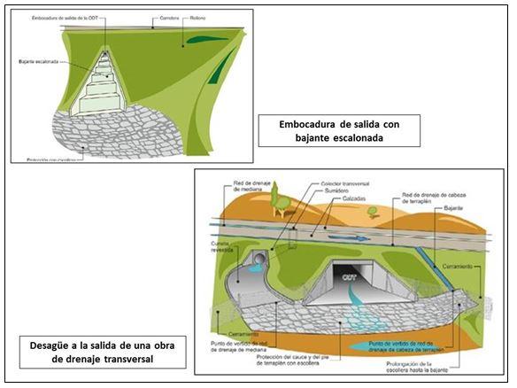 Desembocaduras de OTDL a bajantes escalonadas y salidas de obras de drenaje transversal