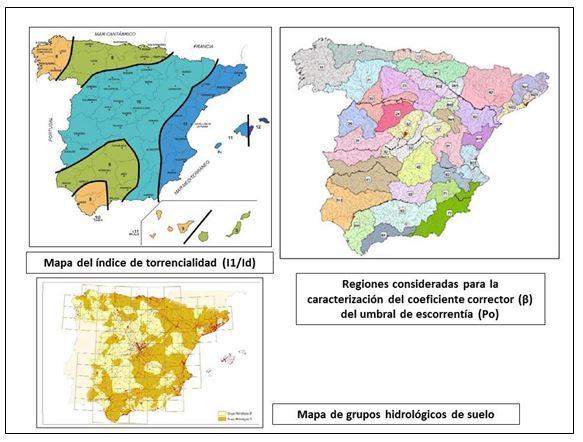 Índice de torrencialidad, grupos hidrológicos y coeficiente corrector del umbral de escorrentía