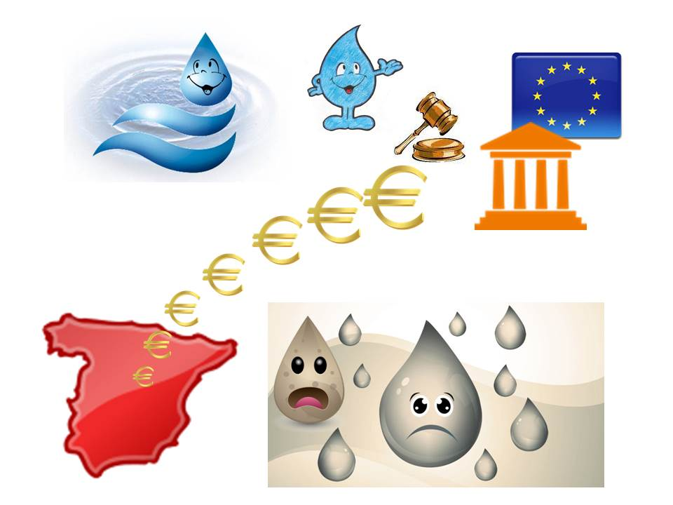 Sanciones de la Unión Europea a España