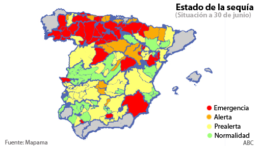 Estado de la sequía peninsular a 30 de junio de 2.017