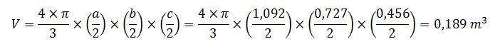 Cálculo volumen elipsoide en la curva