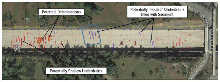 Drenes potencialmente colmatados de sedimentos y drenes poco profundos